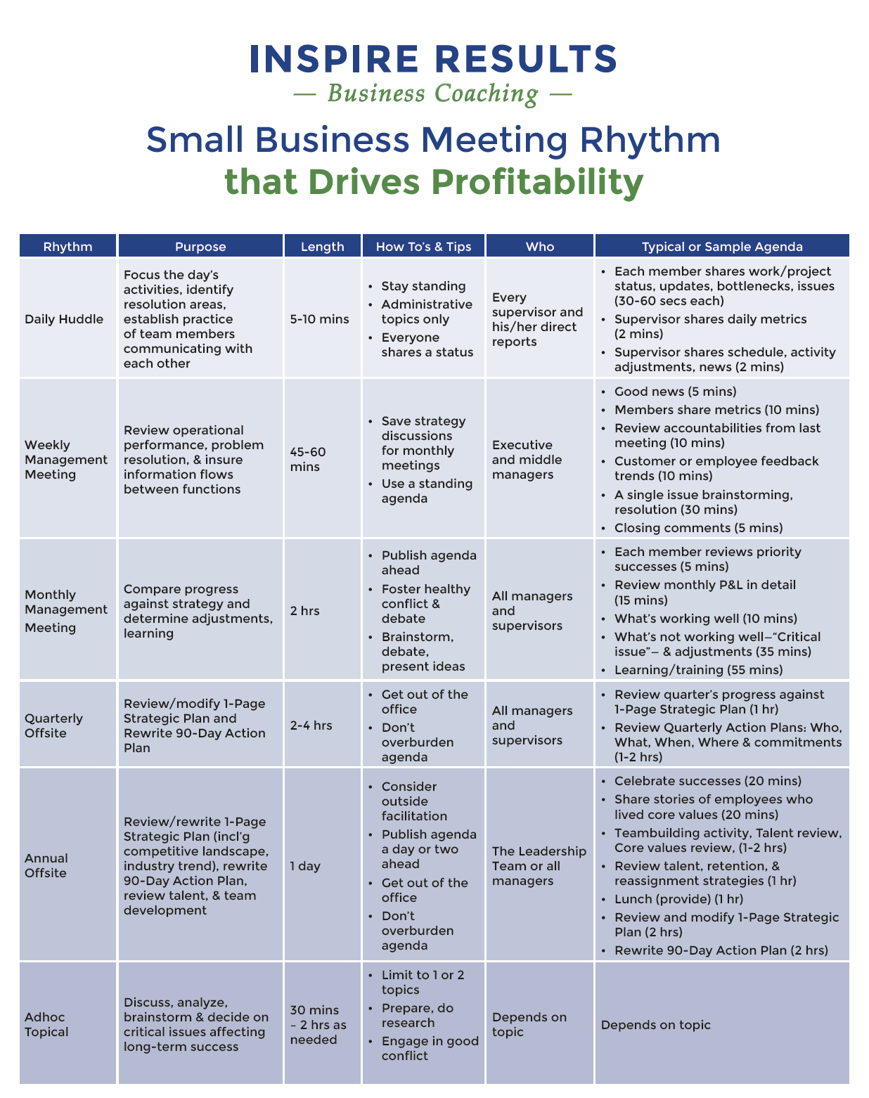 Small Business Agenda